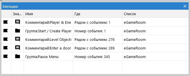 Панель закладок (Bookmarks Bar) движка для создания игр Construct 3